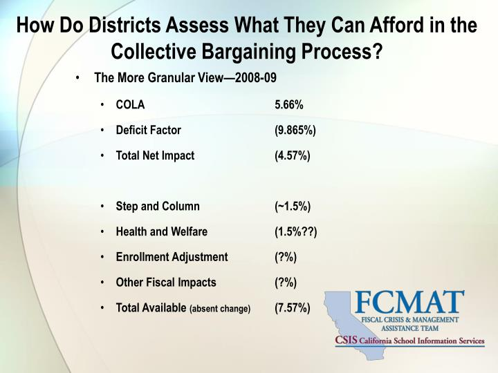 How Do Districts Assess What They Can Afford in the Collective Bargaining Process?