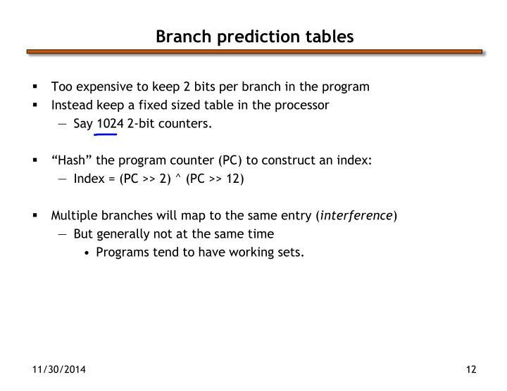 Branch prediction tables