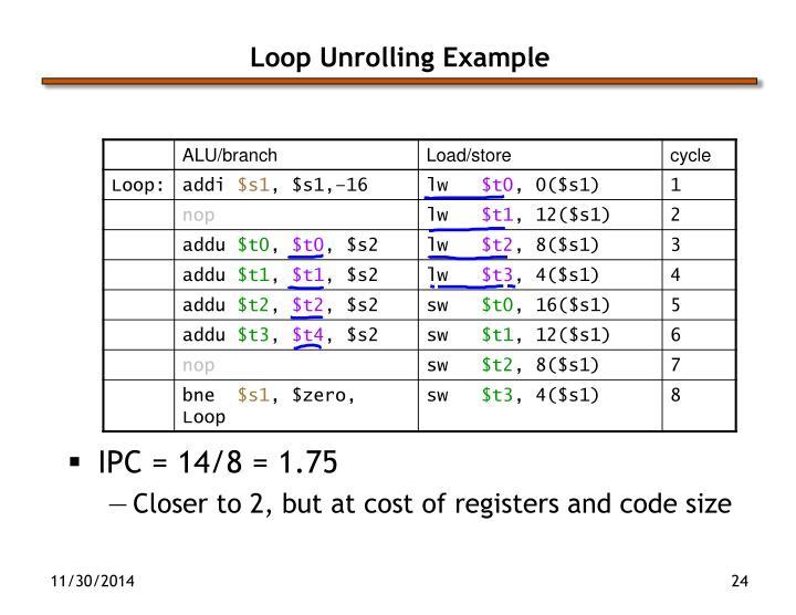 Loop Unrolling Example
