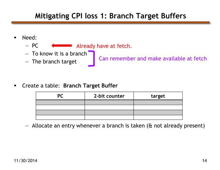 Mitigating CPI loss 1: Branch Target Buffers