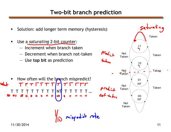Two-bit branch prediction
