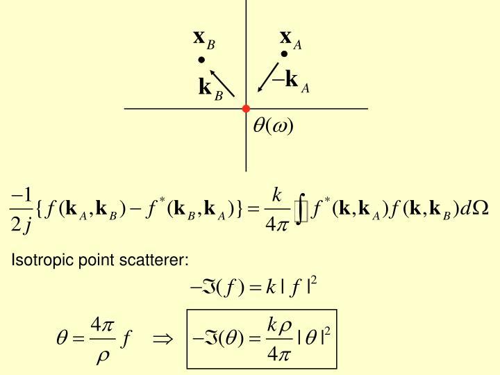 Isotropic point scatterer:
