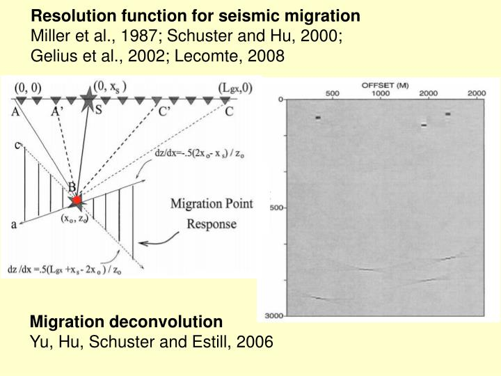 Resolution function for seismic migration