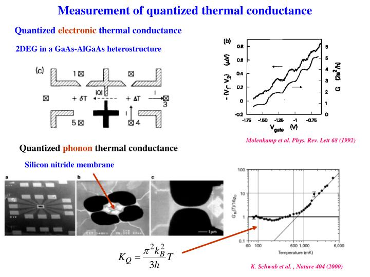 Measurement of quantized thermal conductance