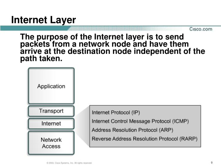 Internet Layer