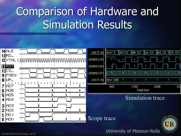 Comparison of Hardware and Simulation Results