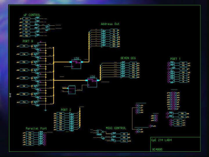 Finished FPGA schematic model