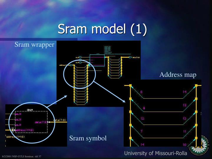 Sram model (1)