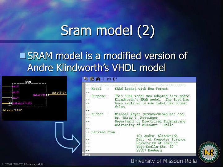Sram model (2)