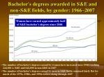 bachelor s degrees awarded in s e and non s e fields by gender 1966 2007