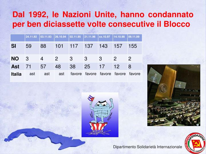 Dal 1992, le Nazioni Unite, hanno condannato per ben diciassette volte consecutive il Blocco