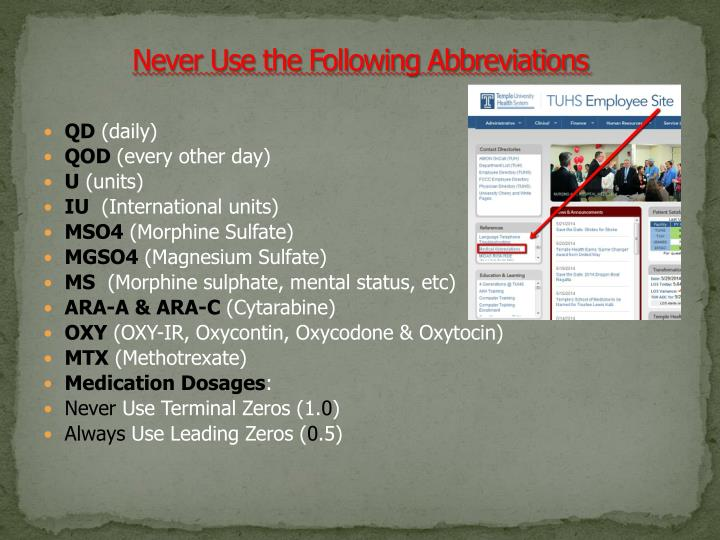 Never Use the Following Abbreviations