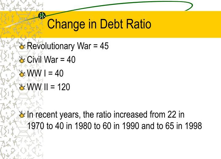 Change in Debt Ratio