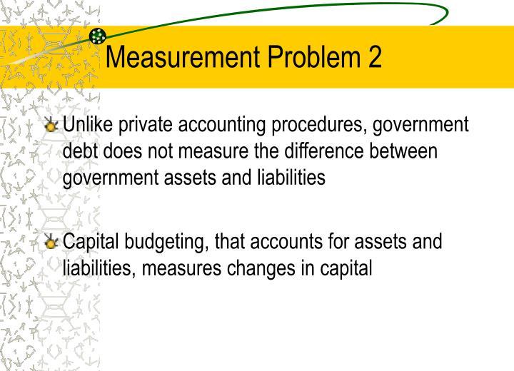 Measurement Problem 2