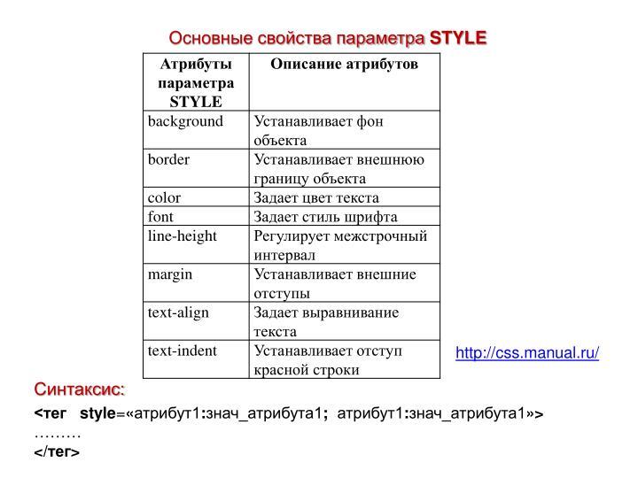 Основные свойства параметра
