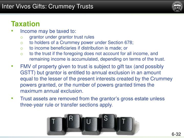 Inter Vivos Gifts: Crummey Trusts