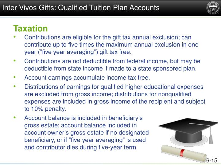 Inter Vivos Gifts: Qualified Tuition Plan Accounts