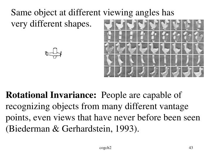 Same object at different viewing angles has very different shapes.