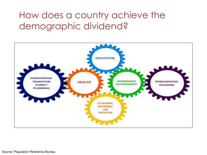 How does a country achieve the demographic dividend?