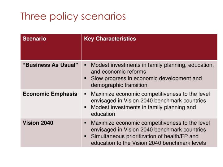 Three policy scenarios