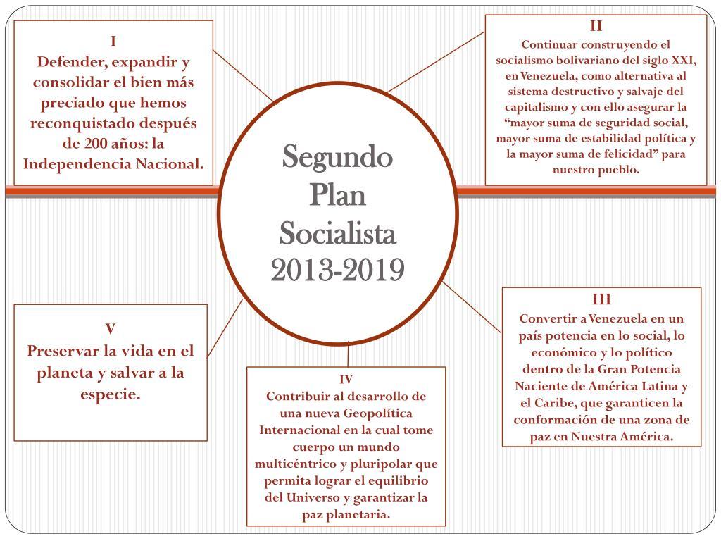 PPT - Segundo Plan Socialista 2013-2019 PowerPoint