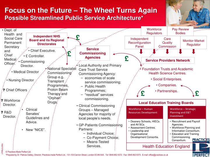 Focus on the Future – The Wheel Turns Again