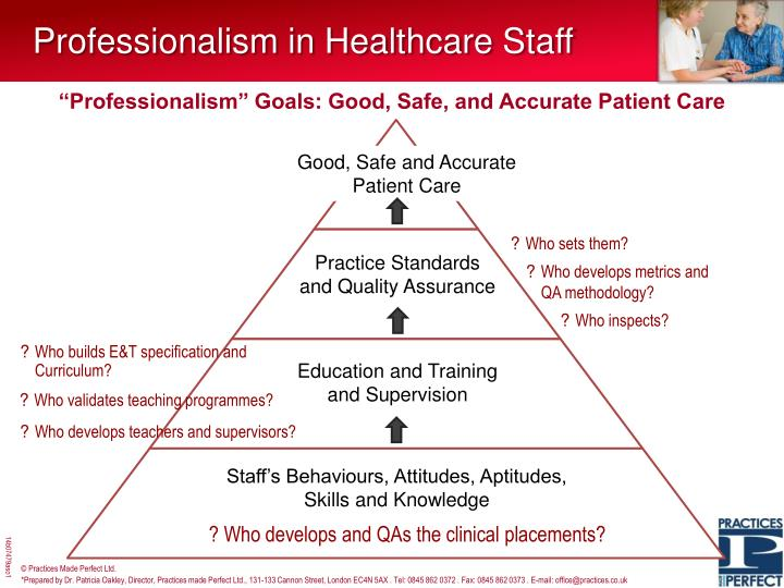 Professionalism in Healthcare Staff