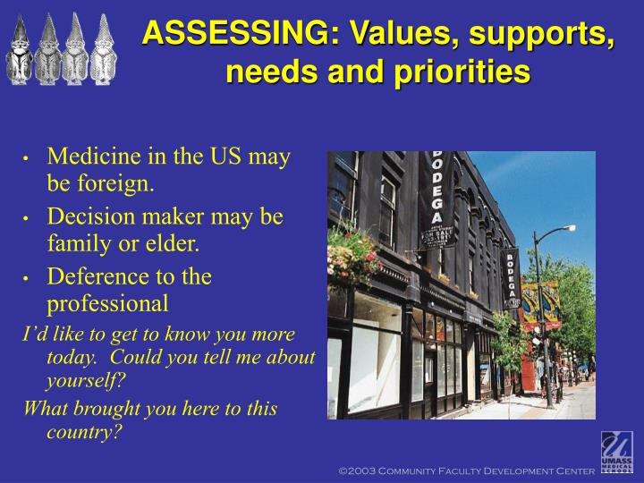 ASSESSING: Values, supports, needs and priorities