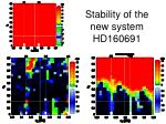 stability of the new system hd160691