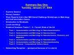 summary day one tuesday january 27 2004