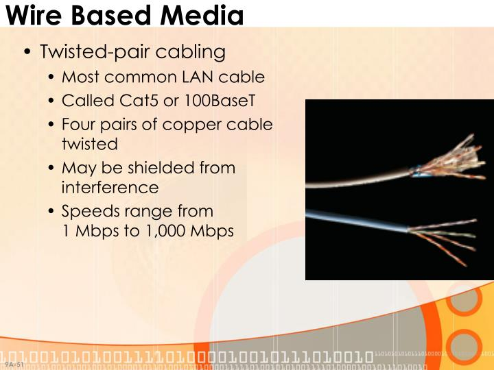 Wire Based Media