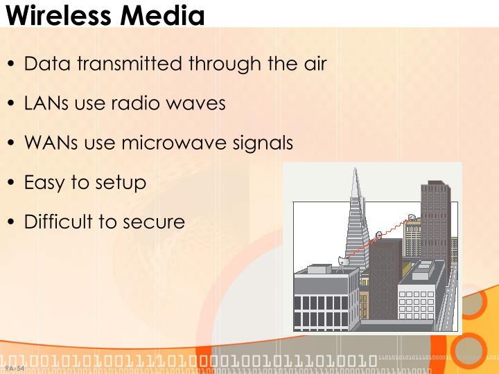 Wireless Media