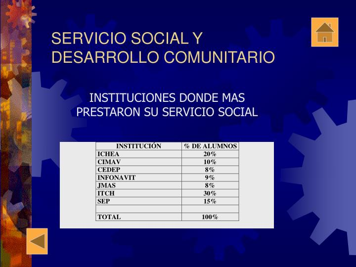 SERVICIO SOCIAL Y DESARROLLO COMUNITARIO