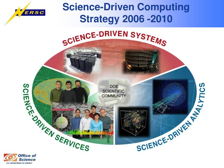 Science-Driven Computing Strategy 2006 -2010