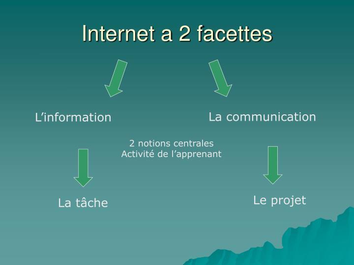 Internet a 2 facettes