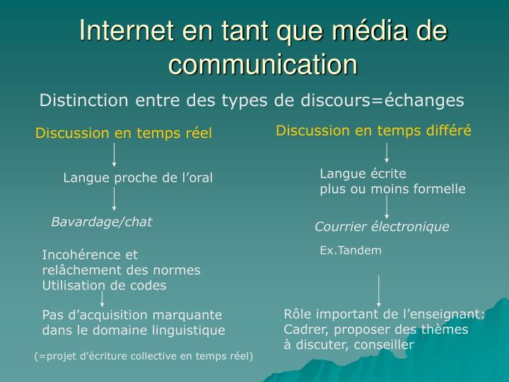 Internet en tant que média de communication