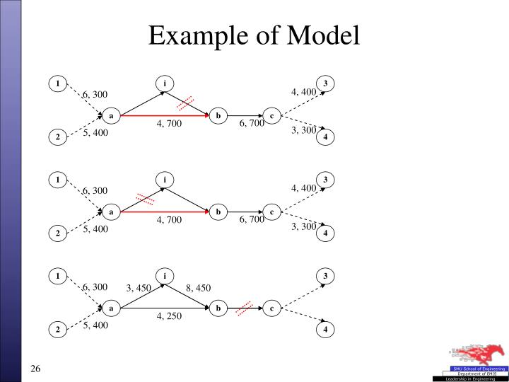 Example of Model