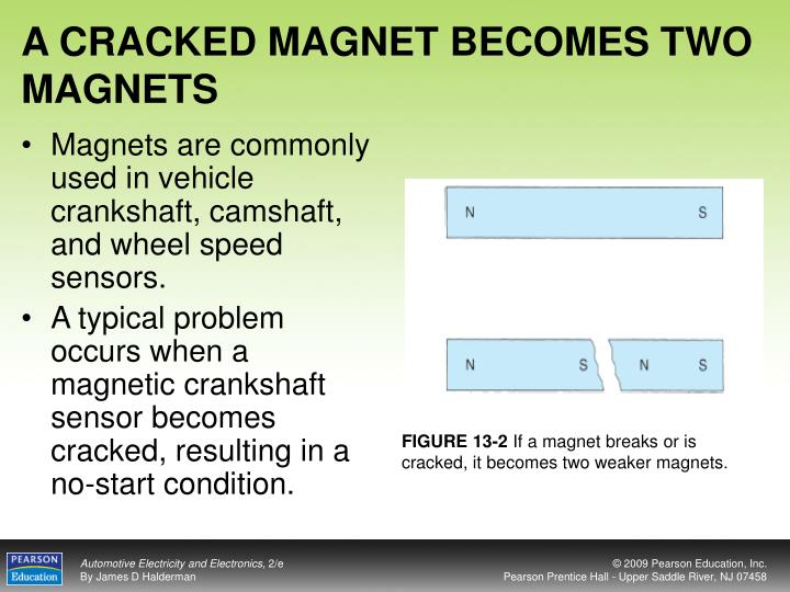 A CRACKED MAGNET BECOMES TWO MAGNETS