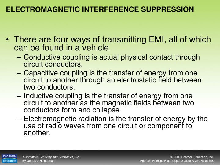 ELECTROMAGNETIC INTERFERENCE SUPPRESSION