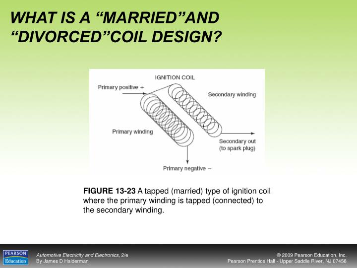 "WHAT IS A ""MARRIED""AND ""DIVORCED""COIL DESIGN?"