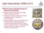 east west schism 1054 a d