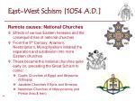 east west schism 1054 a d1