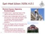east west schism 1054 a d3