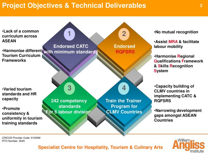 Project objectives technical deliverables