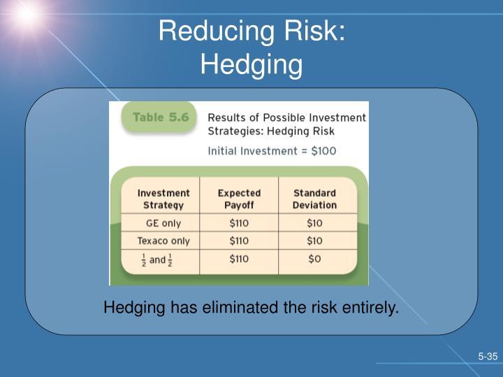Reducing Risk: