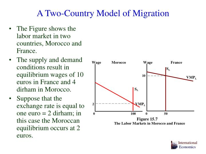 A Two-Country Model of Migration