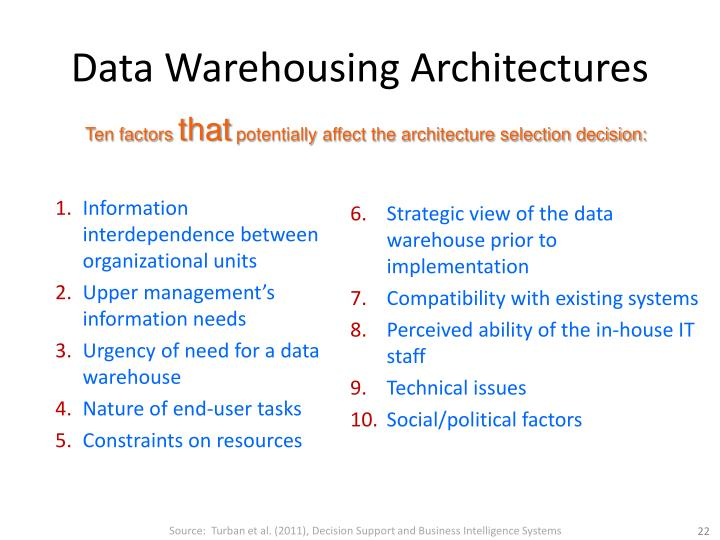 business intelligence and data warehouses essay Business intelligence business essay print reference this business intelligence or bi is a computer-based system which is used by organizations for decision making purpose it consist of huge data warehouse or data marts of business data, from which it performs mining, spotting, digging or.