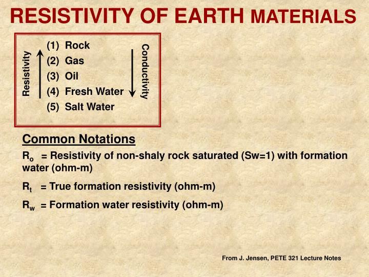 RESISTIVITY OF EARTH