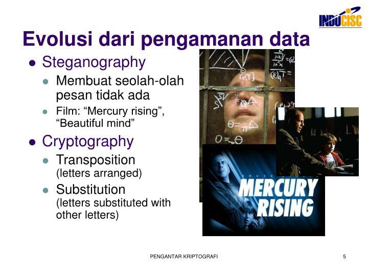Evolusi dari pengamanan data