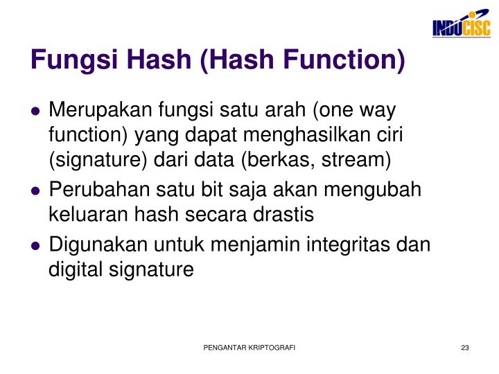 Fungsi Hash (Hash Function)